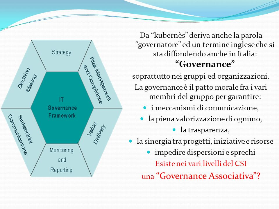 Da kubernès deriva anche la parola governatore ed un termine inglese che si sta diffondendo anche in Italia: Governance soprattutto nei gruppi ed orga