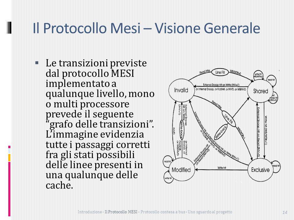 Introduzione Il Protocollo MESI Protocollo contesa a bus Uno sguardo al progetto 14 Il Protocollo Mesi – Visione Generale Le transizioni previste dal protocollo MESI implementato a qualunque livello, mono o multi processore prevede il seguente grafo delle transizioni.