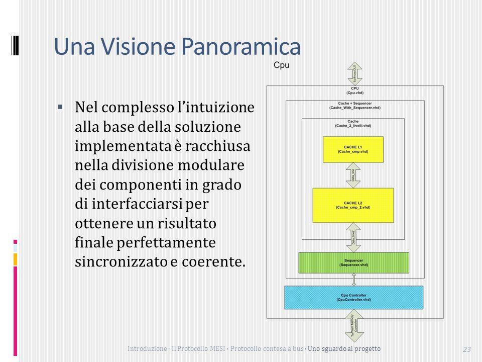 Introduzione Il Protocollo MESI Protocollo contesa a bus Uno sguardo al progetto 23 Una Visione Panoramica Nel complesso lintuizione alla base della soluzione implementata è racchiusa nella divisione modulare dei componenti in grado di interfacciarsi per ottenere un risultato finale perfettamente sincronizzato e coerente.