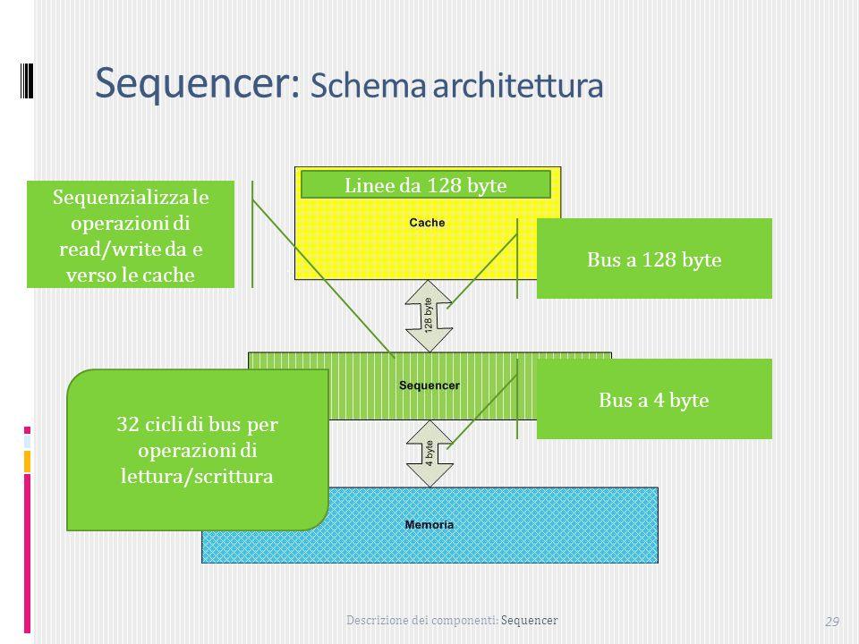 Descrizione dei componenti: Sequencer 29 Sequencer: Schema architettura Bus a 128 byte Bus a 4 byte 32 cicli di bus per operazioni di lettura/scrittura Linee da 128 byte Sequenzializza le operazioni di read/write da e verso le cache