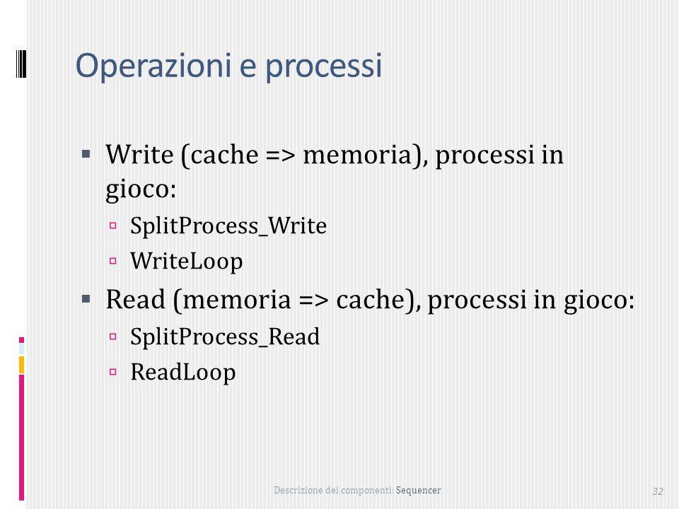 Descrizione dei componenti: Sequencer 32 Operazioni e processi Write (cache => memoria), processi in gioco: SplitProcess_Write WriteLoop Read (memoria => cache), processi in gioco: SplitProcess_Read ReadLoop