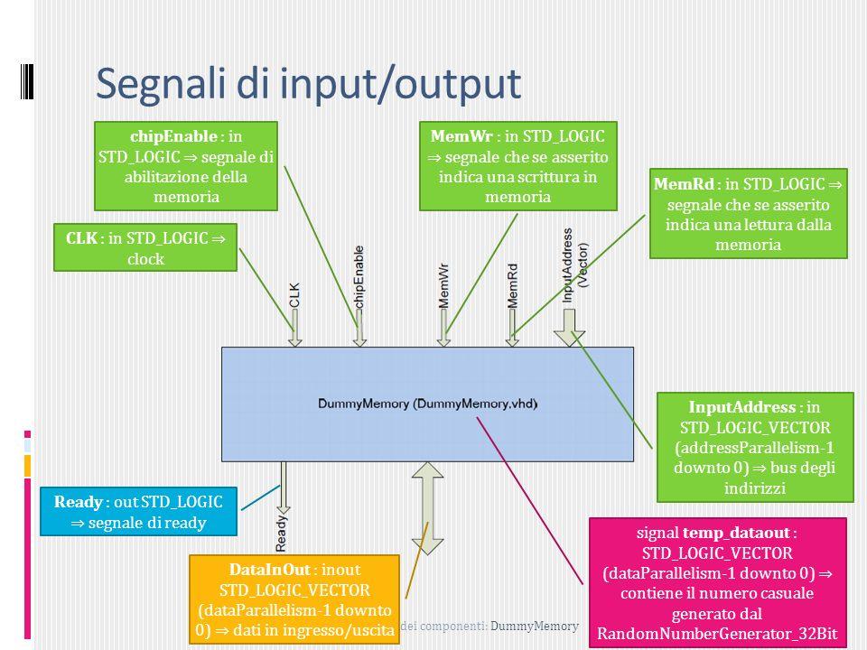 Descrizione dei componenti: DummyMemory 38 Segnali di input/output chipEnable : in STD_LOGIC segnale di abilitazione della memoria CLK : in STD_LOGIC clock InputAddress : in STD_LOGIC_VECTOR (addressParallelism-1 downto 0) bus degli indirizzi MemRd : in STD_LOGIC segnale che se asserito indica una lettura dalla memoria MemWr : in STD_LOGIC segnale che se asserito indica una scrittura in memoria Ready : out STD_LOGIC segnale di ready DataInOut : inout STD_LOGIC_VECTOR (dataParallelism-1 downto 0) dati in ingresso/uscita signal temp_dataout : STD_LOGIC_VECTOR (dataParallelism-1 downto 0) contiene il numero casuale generato dal RandomNumberGenerator_32Bit