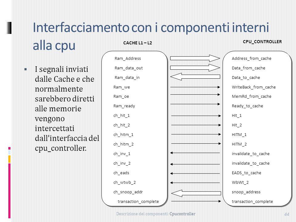 Descrizione dei componenti: Cpucontroller 44 Interfacciamento con i componenti interni alla cpu I segnali inviati dalle Cache e che normalmente sarebbero diretti alle memorie vengono intercettati dallinterfaccia del cpu_controller.