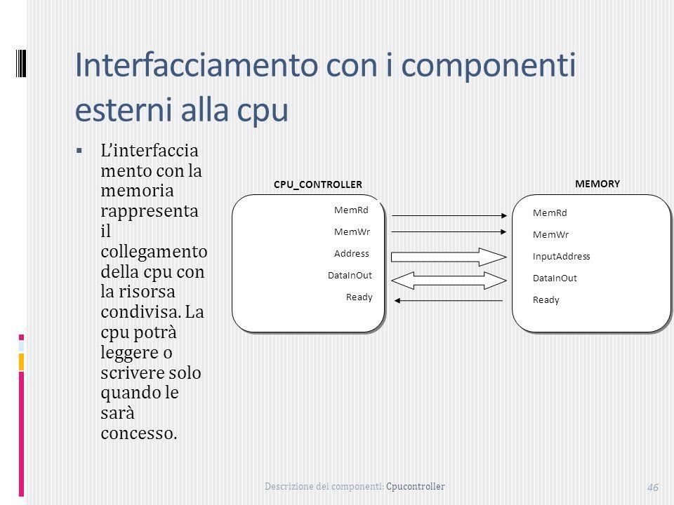 Descrizione dei componenti: Cpucontroller 46 Interfacciamento con i componenti esterni alla cpu Linterfaccia mento con la memoria rappresenta il collegamento della cpu con la risorsa condivisa.