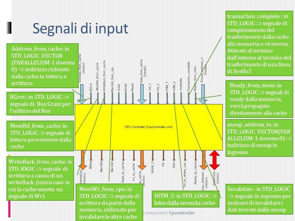 Descrizione dei componenti: Cpucontroller 47 Segnali di input Address_from_cache: in STD_LOGIC_VECTOR (PARALLELISM-1 downto 0) indirizzo richiesto dalla cache in lettura o scrittura BGrnt : in STD_LOGIC segnale di Bus Grant per l utilizzo del Bus MemRd_from_cache: in STD_LOGIC segnale di lettura proveniente dalla cache WriteBack_from_cache: in STD_lOGIC segnale di scrittura a causa di un writeBack.