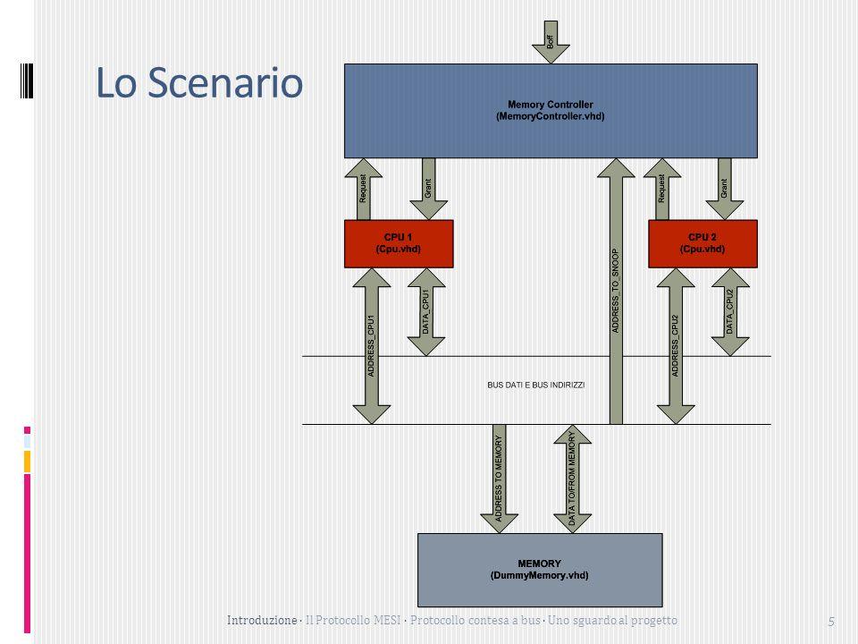 Introduzione Il Protocollo MESI Protocollo contesa a bus Uno sguardo al progetto 5 Lo Scenario