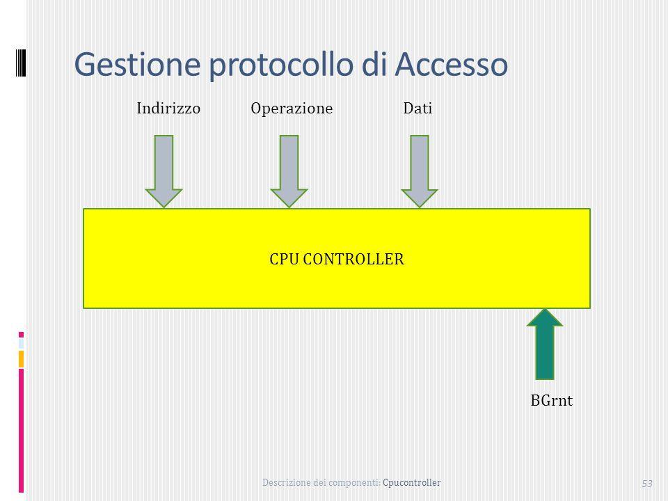Descrizione dei componenti: Cpucontroller 53 IndirizzoOperazioneDati Breq Indirizzo OperazioneDati BGrnt CPU CONTROLLER Gestione protocollo di Accesso