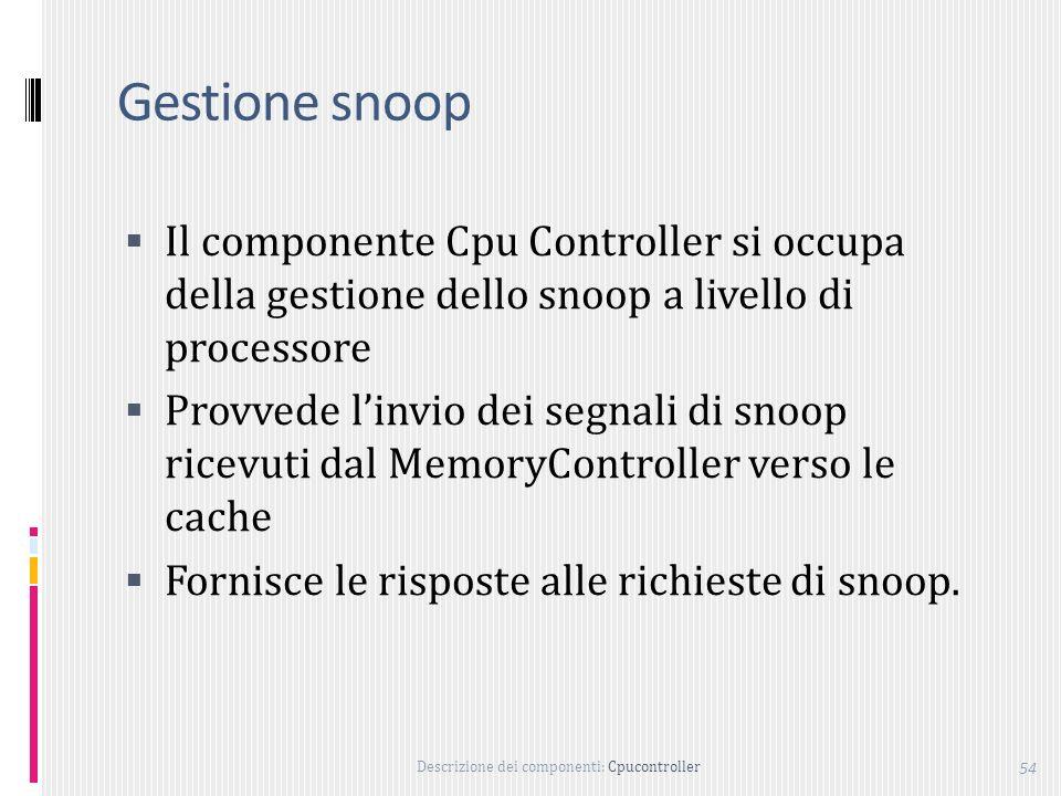 Descrizione dei componenti: Cpucontroller 54 Gestione snoop Il componente Cpu Controller si occupa della gestione dello snoop a livello di processore Provvede linvio dei segnali di snoop ricevuti dal MemoryController verso le cache Fornisce le risposte alle richieste di snoop.