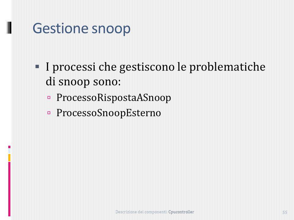 Descrizione dei componenti: Cpucontroller 55 Gestione snoop I processi che gestiscono le problematiche di snoop sono: ProcessoRispostaASnoop ProcessoSnoopEsterno