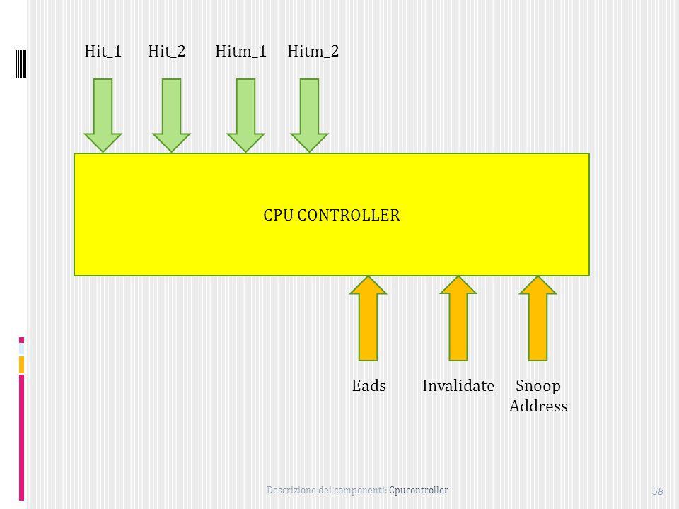 Descrizione dei componenti: Cpucontroller 58 Hit_1Hit_2Hitm_1Hitm_2 HitHitm EadsInvalidateSnoop Address Eads Invalidat e Snoop Address CPU CONTROLLER