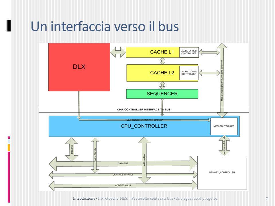 Introduzione Il Protocollo MESI Protocollo contesa a bus Uno sguardo al progetto 7 Un interfaccia verso il bus