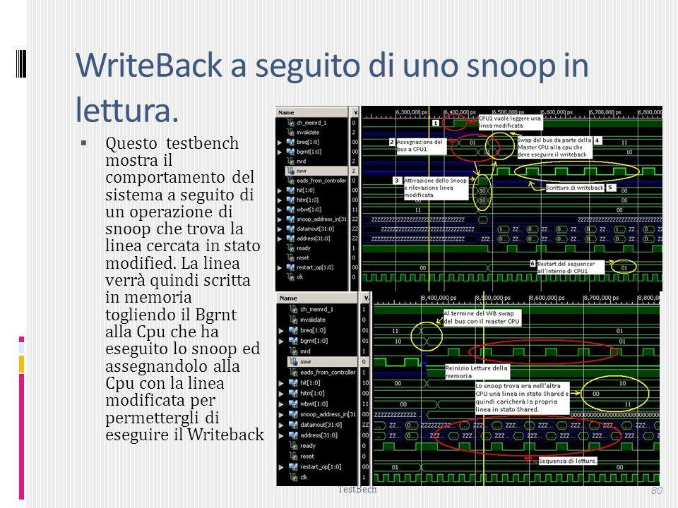 TestBech 80 WriteBack a seguito di uno snoop in lettura.