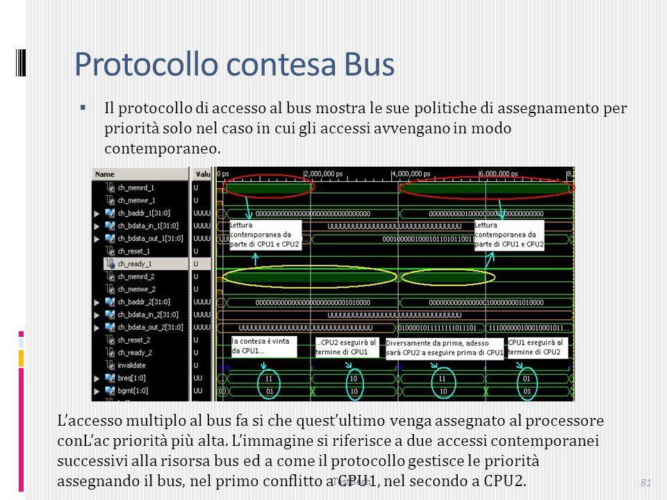 TestBech 81 Protocollo contesa Bus Il protocollo di accesso al bus mostra le sue politiche di assegnamento per priorità solo nel caso in cui gli accessi avvengano in modo contemporaneo.