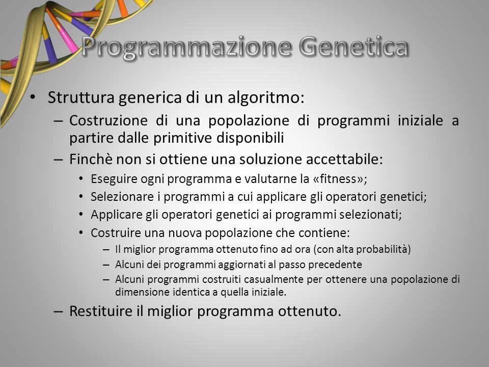 Struttura generica di un algoritmo: – Costruzione di una popolazione di programmi iniziale a partire dalle primitive disponibili – Finchè non si ottie