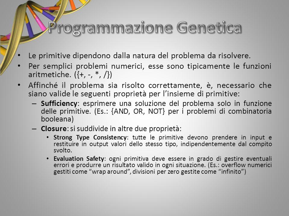Le primitive dipendono dalla natura del problema da risolvere. Per semplici problemi numerici, esse sono tipicamente le funzioni aritmetiche. ({+, -,