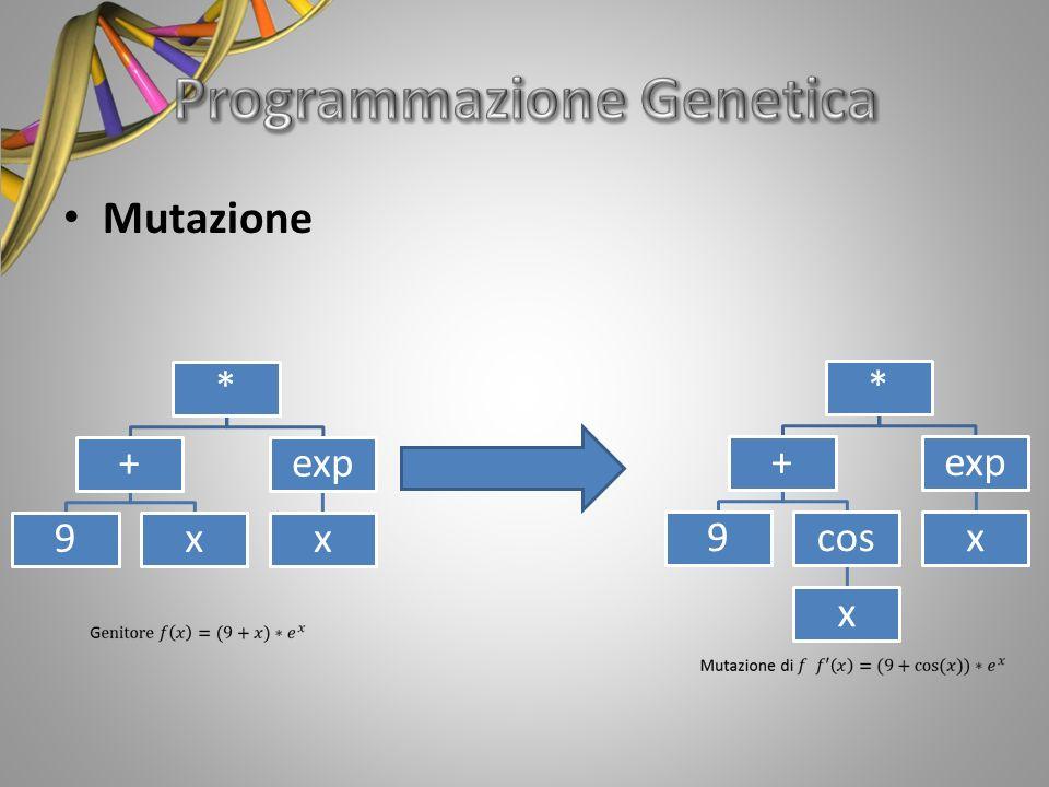 Mutazione * + 9x exp x * + 9cos x exp x