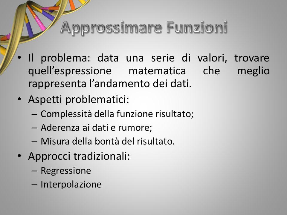 Il problema: data una serie di valori, trovare quellespressione matematica che meglio rappresenta landamento dei dati. Aspetti problematici: – Comples