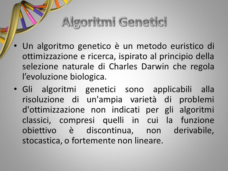 Un algoritmo genetico è un metodo euristico di ottimizzazione e ricerca, ispirato al principio della selezione naturale di Charles Darwin che regola l