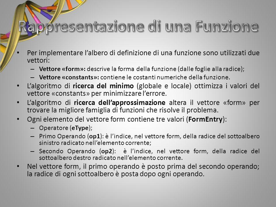 Per implementare lalbero di definizione di una funzione sono utilizzati due vettori: – Vettore «form»: descrive la forma della funzione (dalle foglie