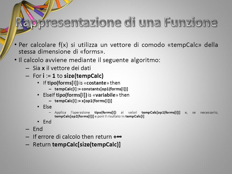 Per calcolare f(x) si utilizza un vettore di comodo «tempCalc» della stessa dimensione di «forms». Il calcolo avviene mediante il seguente algoritmo: