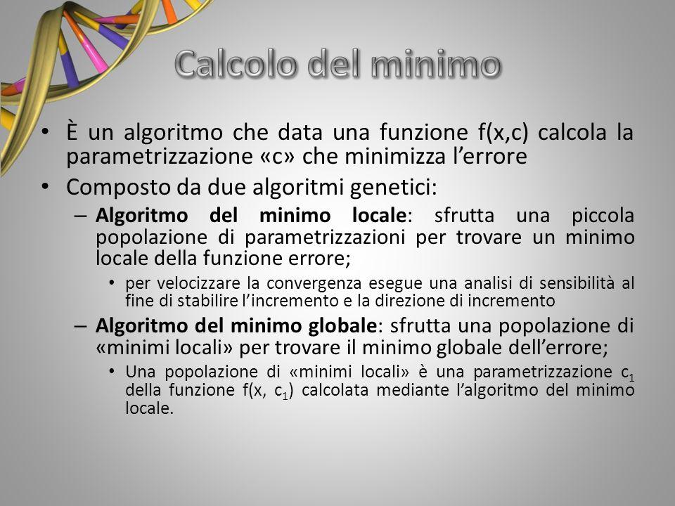 È un algoritmo che data una funzione f(x,c) calcola la parametrizzazione «c» che minimizza lerrore Composto da due algoritmi genetici: – Algoritmo del
