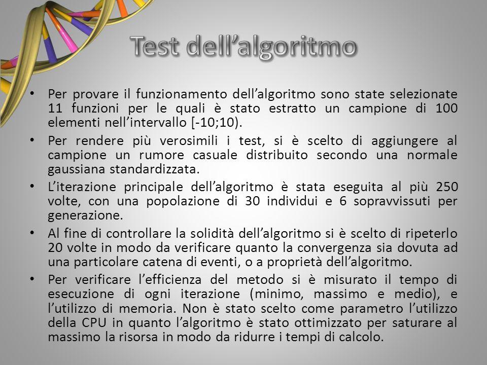 Per provare il funzionamento dellalgoritmo sono state selezionate 11 funzioni per le quali è stato estratto un campione di 100 elementi nellintervallo