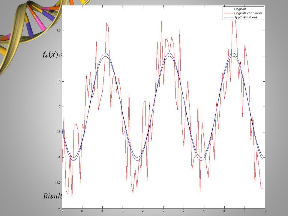Generazioni: 2 Funzioni testate: 137.955 Tempo: – Medio: 3s – Minimo: 2,5s – Massimo: 11,4s Errore medio: 0,57 Solidità: 20 su 20 Utilizzo memoria: 0,