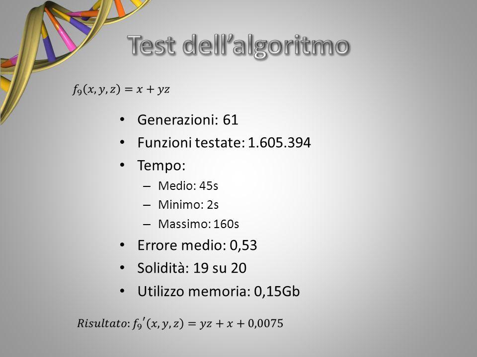Generazioni: 61 Funzioni testate: 1.605.394 Tempo: – Medio: 45s – Minimo: 2s – Massimo: 160s Errore medio: 0,53 Solidità: 19 su 20 Utilizzo memoria: 0