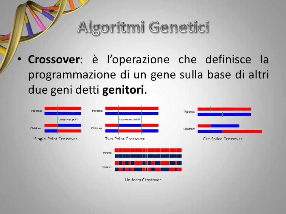 Crossover: è loperazione che definisce la programmazione di un gene sulla base di altri due geni detti genitori. Single-Point CrossoverTwo-Point Cross