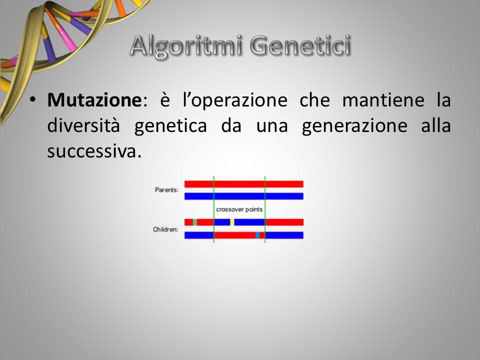 Mutazione: è loperazione che mantiene la diversità genetica da una generazione alla successiva.