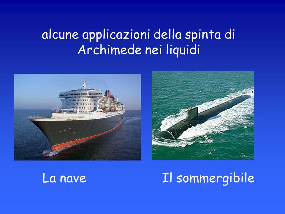 alcune applicazioni della spinta di Archimede nei liquidi La nave Il sommergibile