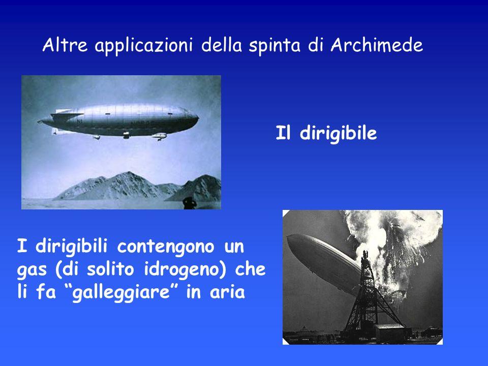 Altre applicazioni della spinta di Archimede Il dirigibile I dirigibili contengono un gas (di solito idrogeno) che li fa galleggiare in aria