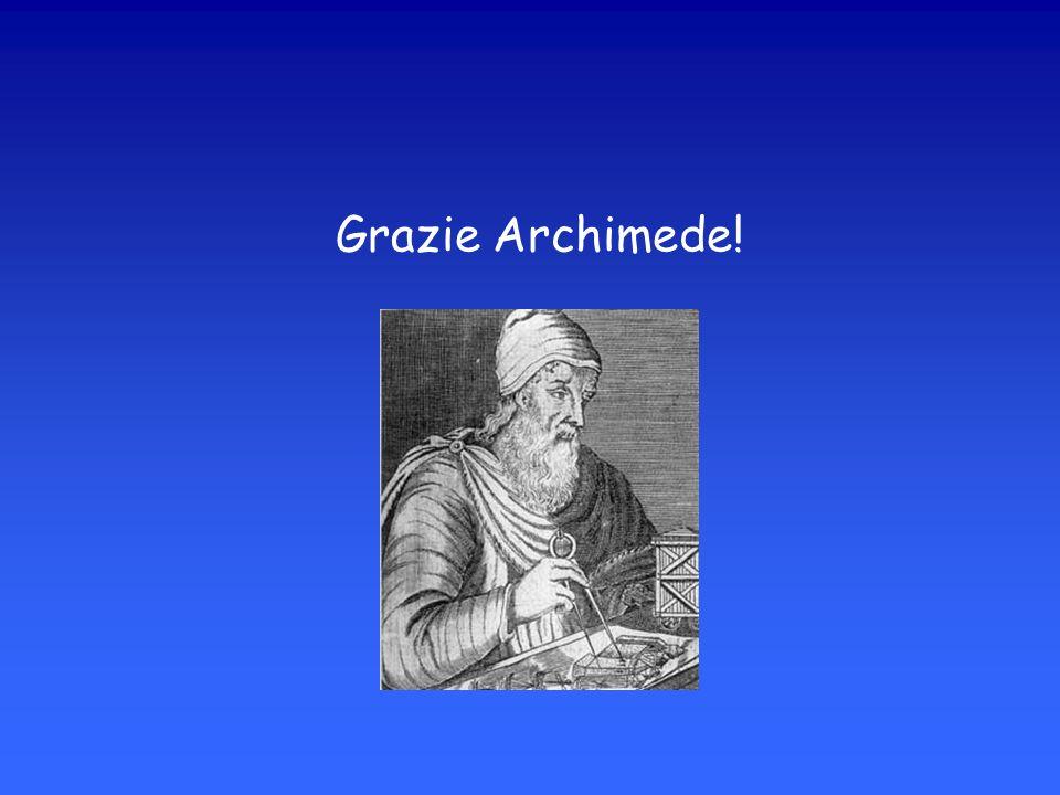 Grazie Archimede!