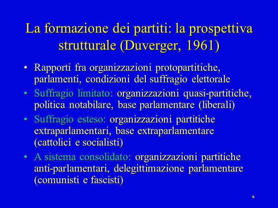 5 Levoluzione dei sistemi di partito di Rokkan (1970)