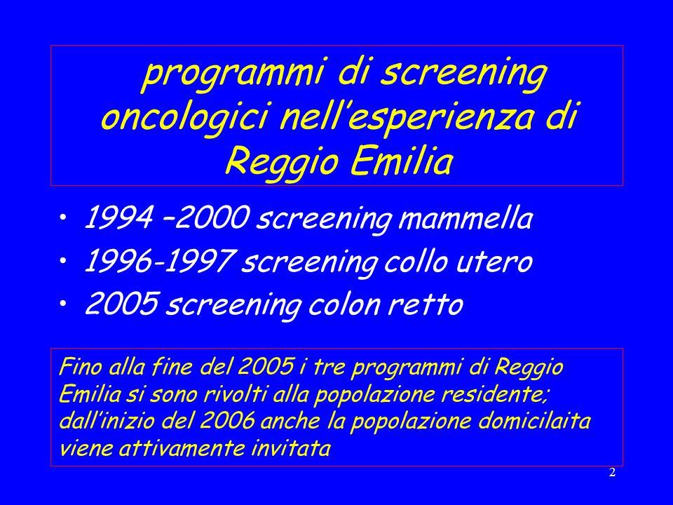 2 programmi di screening oncologici nellesperienza di Reggio Emilia 1994 –2000 screening mammella 1996-1997 screening collo utero 2005 screening colon retto Fino alla fine del 2005 i tre programmi di Reggio Emilia si sono rivolti alla popolazione residente; dallinizio del 2006 anche la popolazione domicilaita viene attivamente invitata