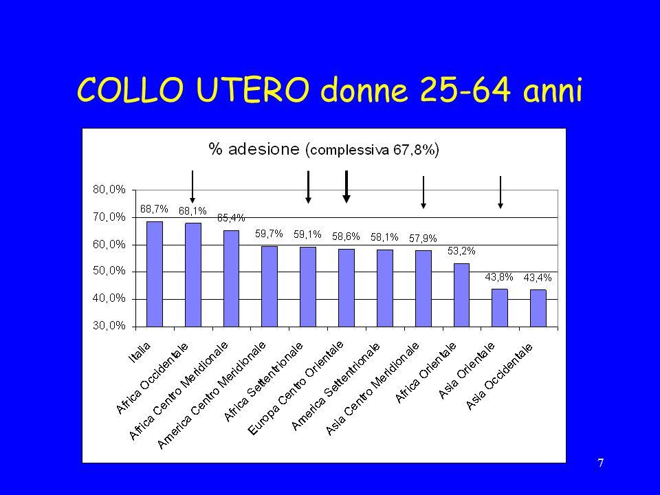 7 COLLO UTERO donne 25-64 anni