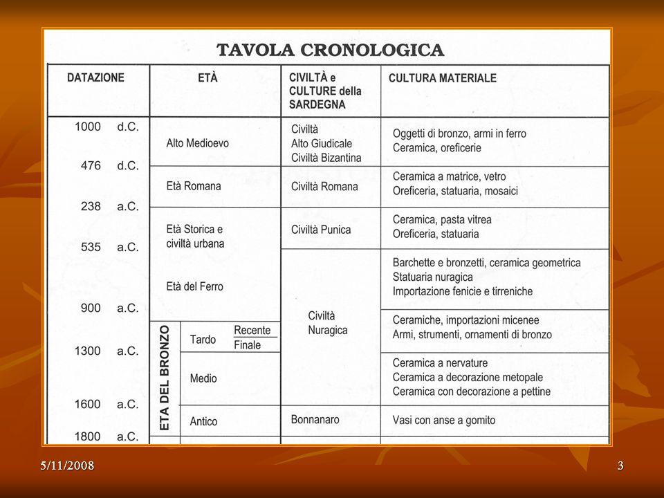 4 Preistoria Paleolitico in Sardegna: nessun reperto in Gallura.