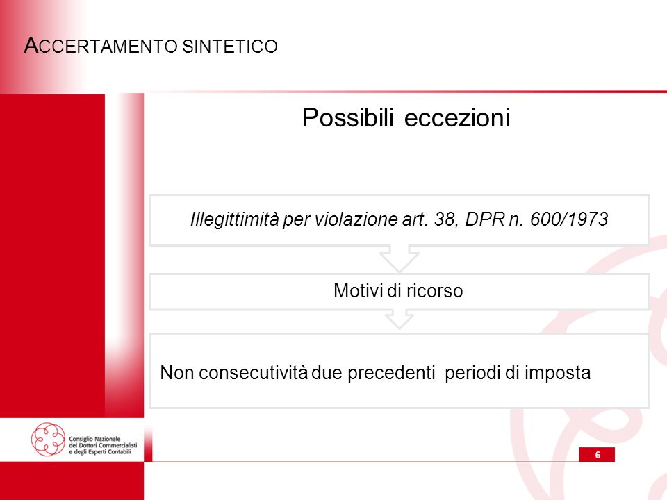 6 A CCERTAMENTO SINTETICO Non consecutività due precedenti periodi di imposta Motivi di ricorso Illegittimità per violazione art.