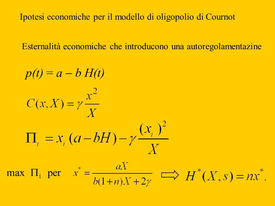 p(t) = a b H(t) Esternalità economiche che introducono una autoregolamentazine Ipotesi economiche per il modello di oligopolio di Cournot max i per