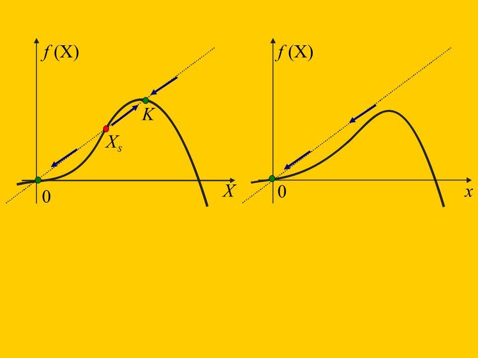 x f (X) K XsXs X 0 0