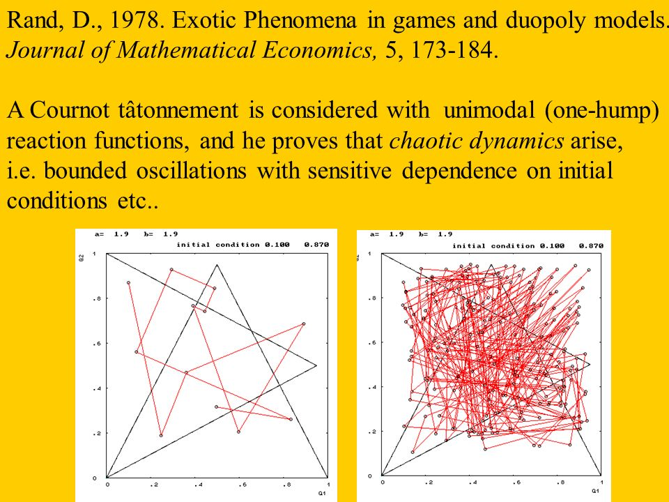 Rand, D., 1978. Exotic Phenomena in games and duopoly models. Journal of Mathematical Economics, 5, 173-184. A Cournot tâtonnement is considered with