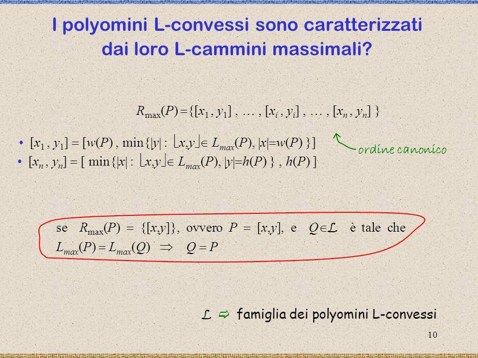 11 Lemma.Sia R max (P) 2.