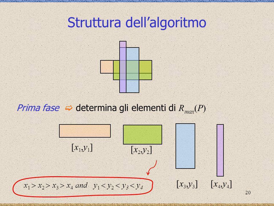 21 Seconda fase determina la mutua posizione dei rettangoli massimali a partire… Ω = (ω 1, ω 2, ω 3, ω 4 ) Σ = (σ 1, σ 2, σ 3, σ 4 ) ascisse dei SW corners ordinate dei SW corners Struttura dellalgoritmo