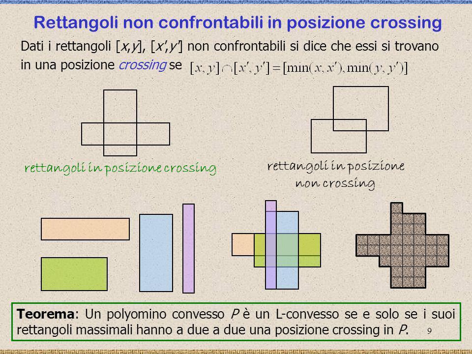 10 se R max (P) {[x,y]}, ovvero P [x,y], e Q L è tale che L max (P) L max (Q) Q P L famiglia dei polyomini L-convessi [x 1, y 1 ] [w(P), min{ y : x,y L max (P), x w(P) }] [x n, y n ] [ min{ x : x,y L max (P), y h(P) }, h(P) ] R max (P) {[x 1, y 1 ], …, [x i, y i ], …, [x n, y n ] } ordine canonico I polyomini L-convessi sono caratterizzati dai loro L-cammini massimali?