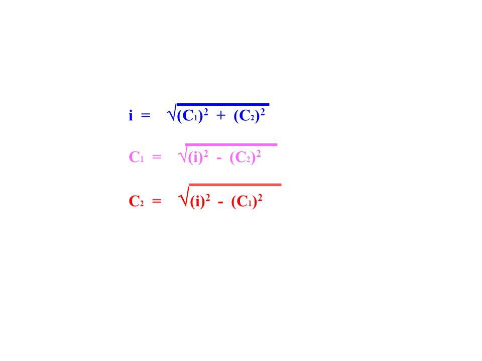 i = (C 1 ) 2 + (C 2 ) 2 C 1 = (i) 2 - (C 2 ) 2 C 2 = (i) 2 - (C 1 ) 2