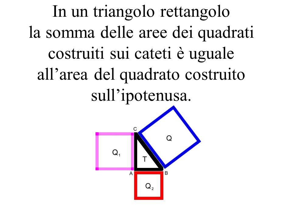 In un triangolo rettangolo la somma delle aree dei quadrati costruiti sui cateti è uguale allarea del quadrato costruito sullipotenusa.