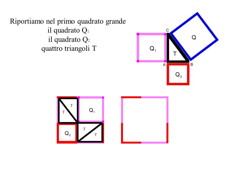 Riportiamo nel primo quadrato grande il quadrato Q1Q1 il quadrato Q2Q2 quattro triangoli T T T T T