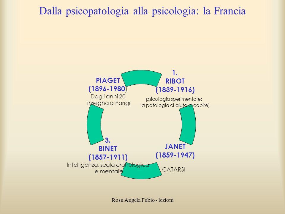 Rosa Angela Fabio - lezioni Dalla psicopatologia alla psicologia: la Francia 1. RIBOT (1839-1916) psicologia sperimentale: la patologia ci aiuta a cap
