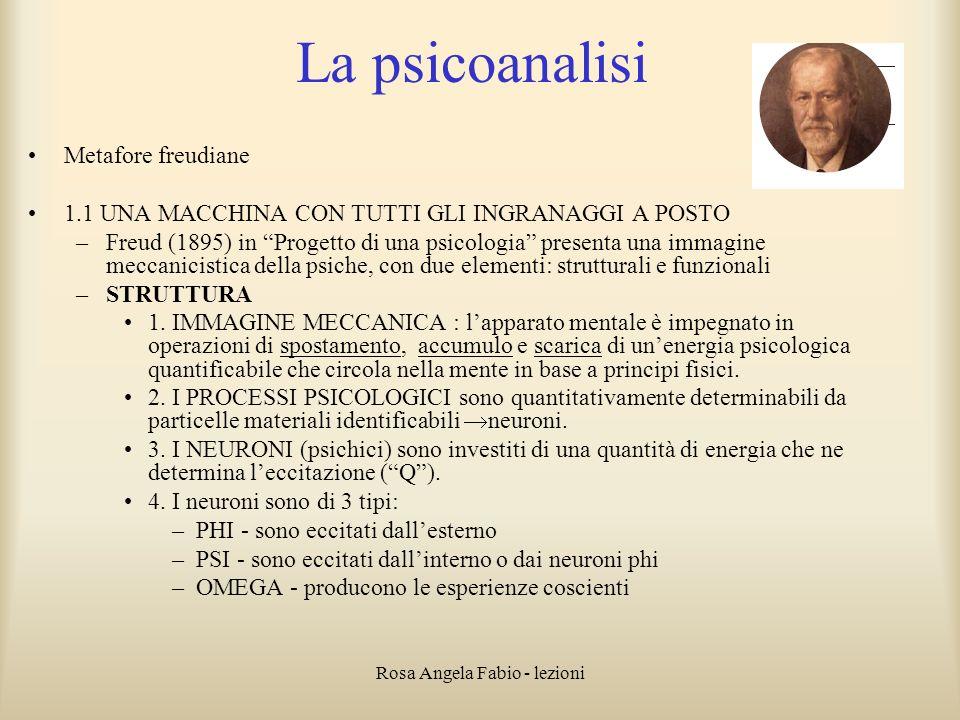 Rosa Angela Fabio - lezioni La psicoanalisi Metafore freudiane 1.1 UNA MACCHINA CON TUTTI GLI INGRANAGGI A POSTO –Freud (1895) in Progetto di una psic