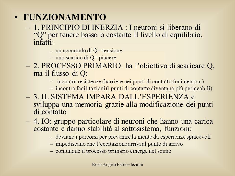Rosa Angela Fabio - lezioni FUNZIONAMENTO –1. PRINCIPIO DI INERZIA : I neuroni si liberano di Q per tenere basso o costante il livello di equilibrio,